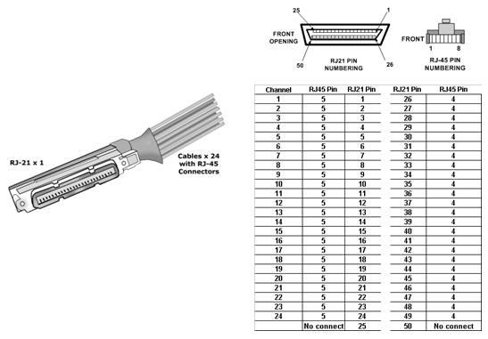 rj21 wiring diagram